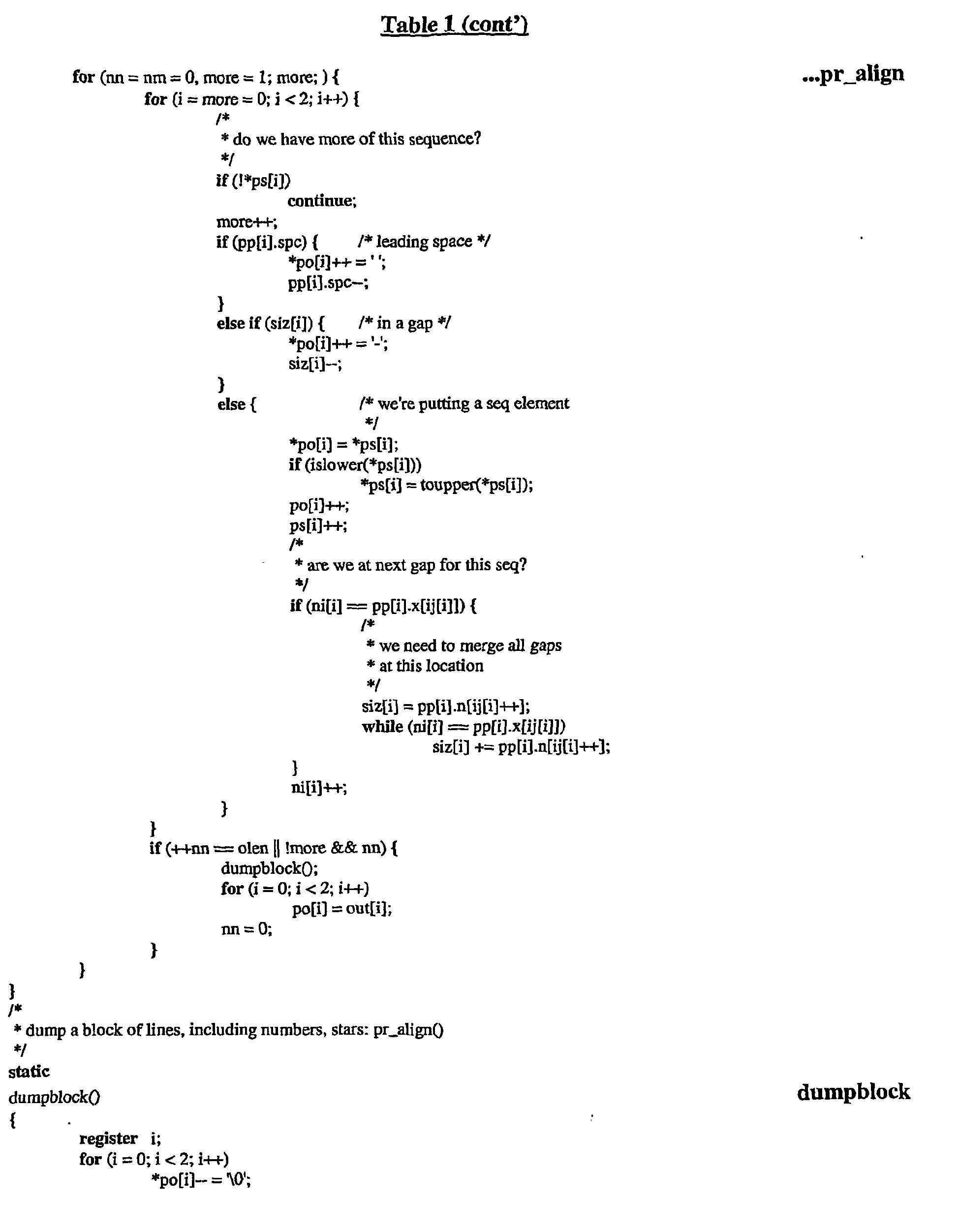 Ep2135881a1 Antibodies Binding To The Tumour Associated Antigen