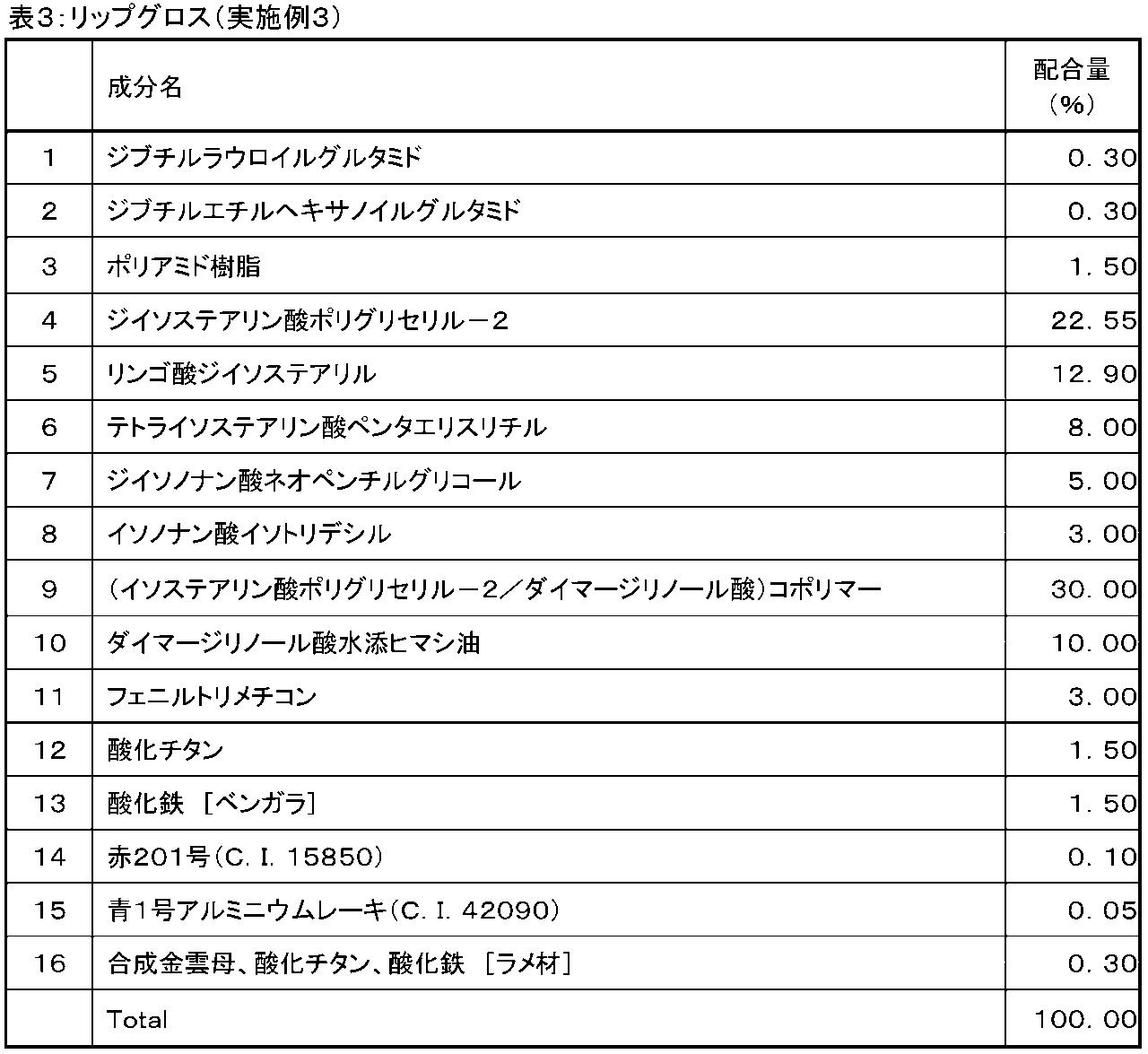 Figure JPOXMLDOC01-appb-T000009