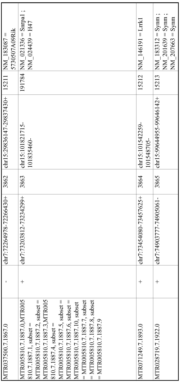 Figure imgf000740_0001