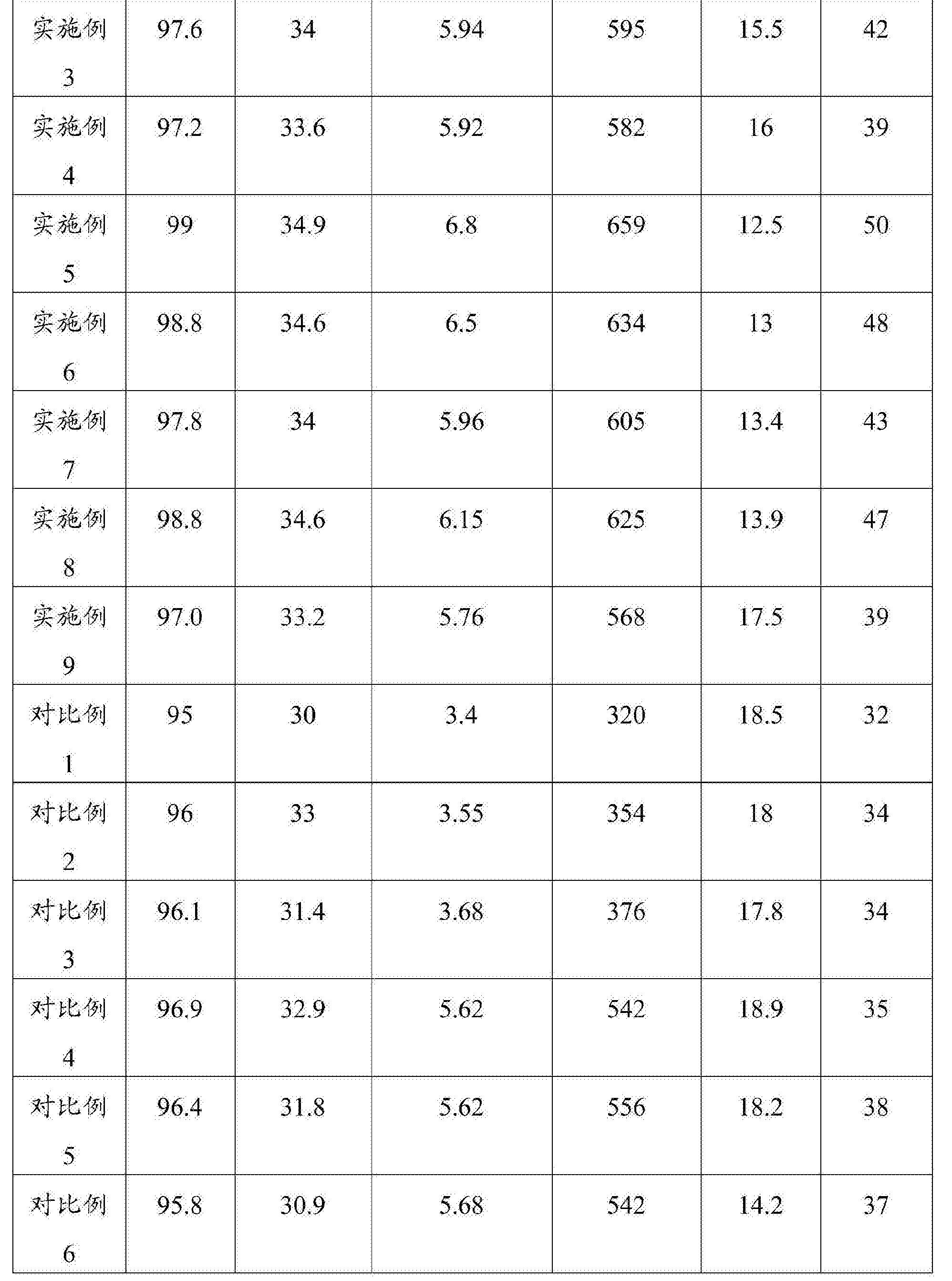 Figure CN108314455AD00111
