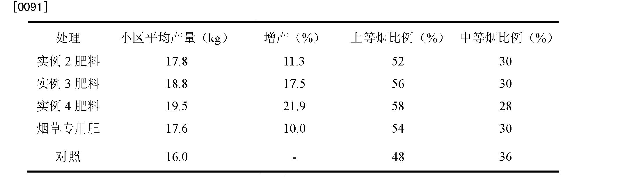 Figure CN102531776BD00092