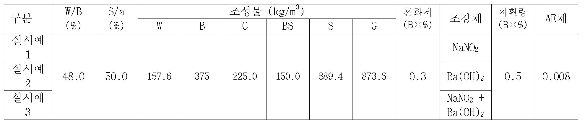 Figure 112013024466729-pat00007