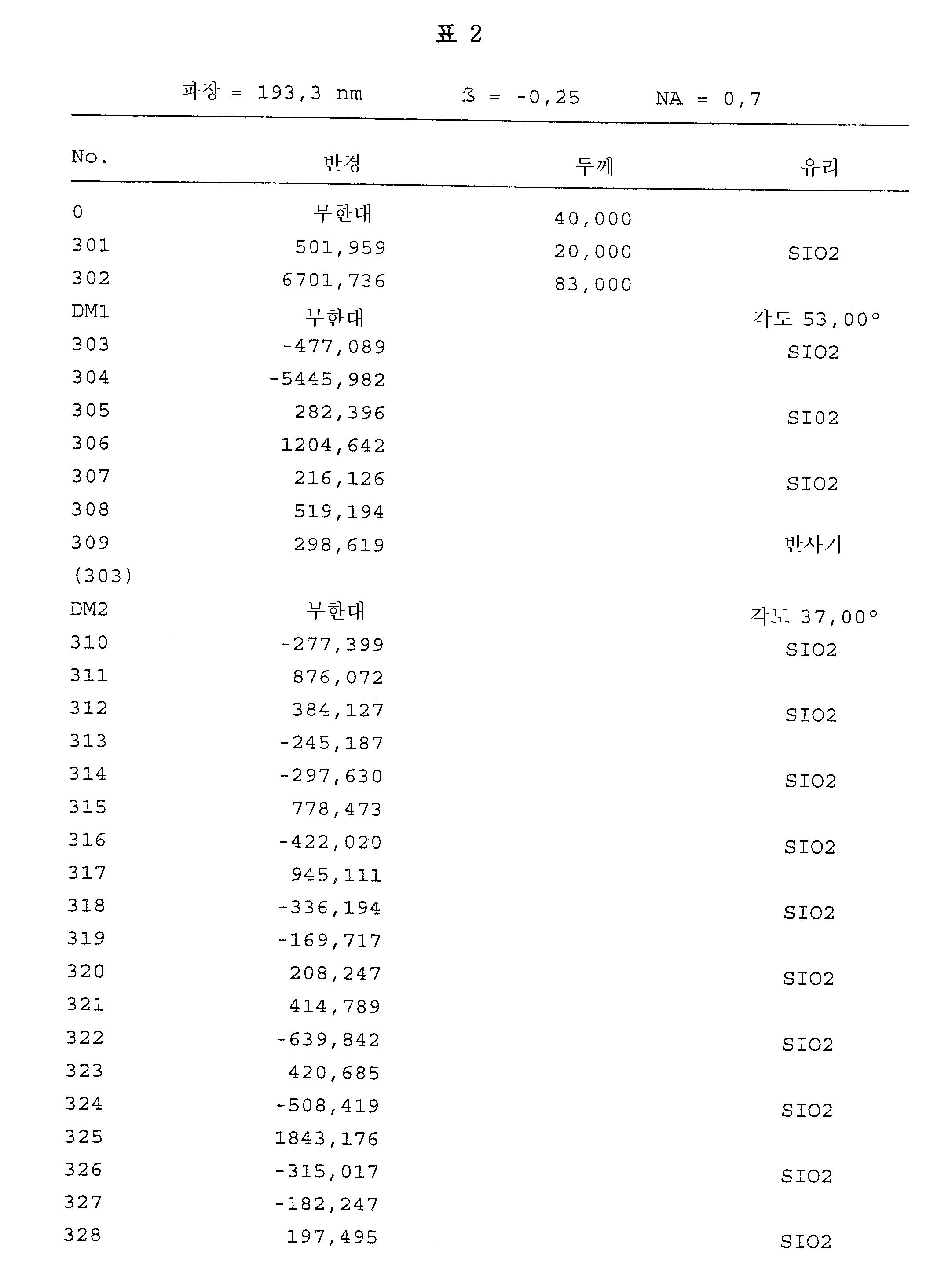 Figure 111999008452414-pat00003