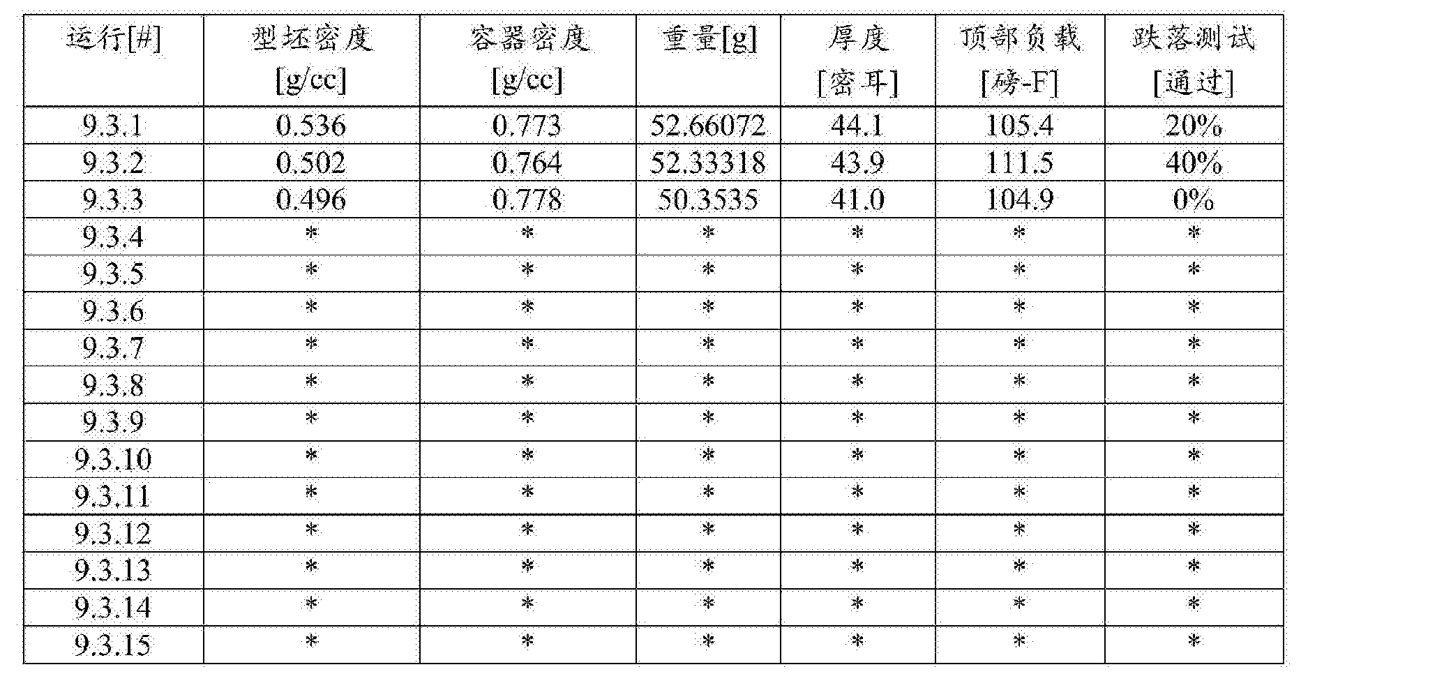 Figure CN105517775AD00451