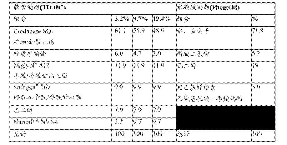Figure CN105813617AD00301