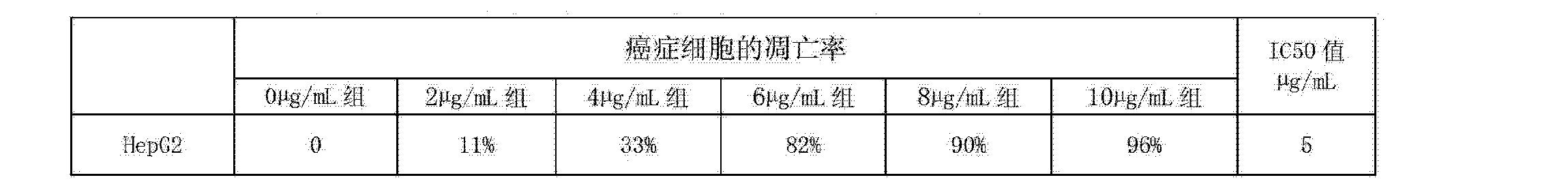 Figure CN103285047AD00071