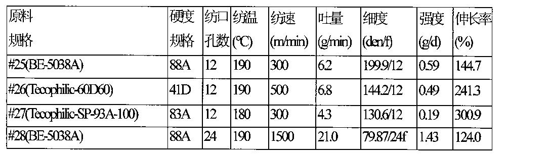 Figure CN102525737BD00162