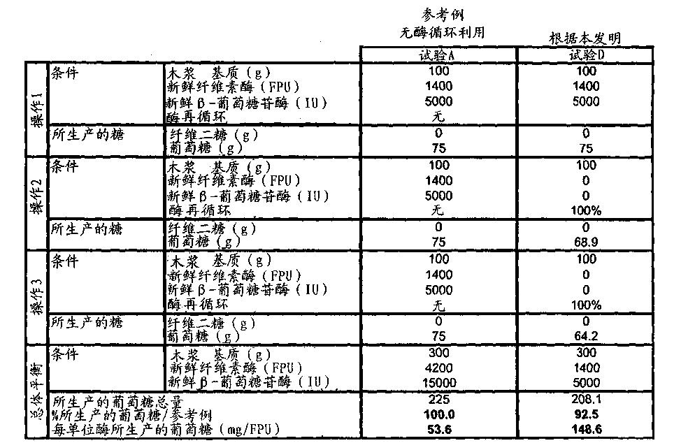 Figure CN101998996BD00121