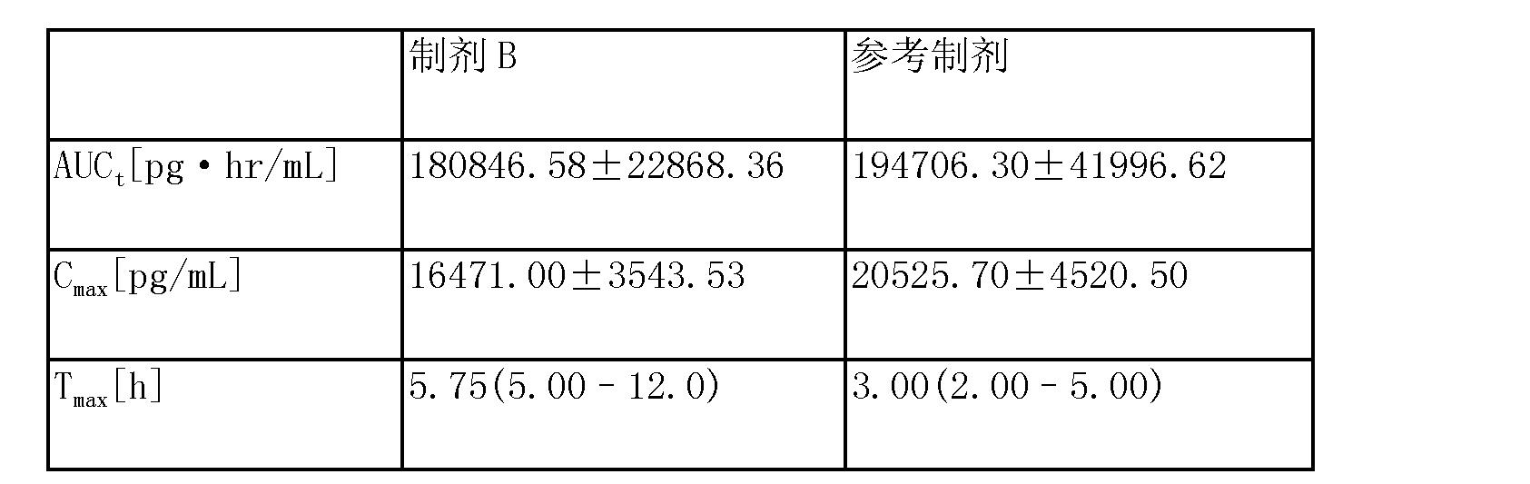 Figure CN103476403AD00322