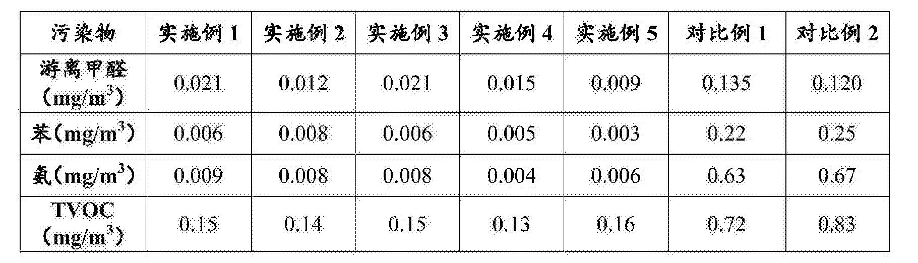 Figure CN105505020BD00121