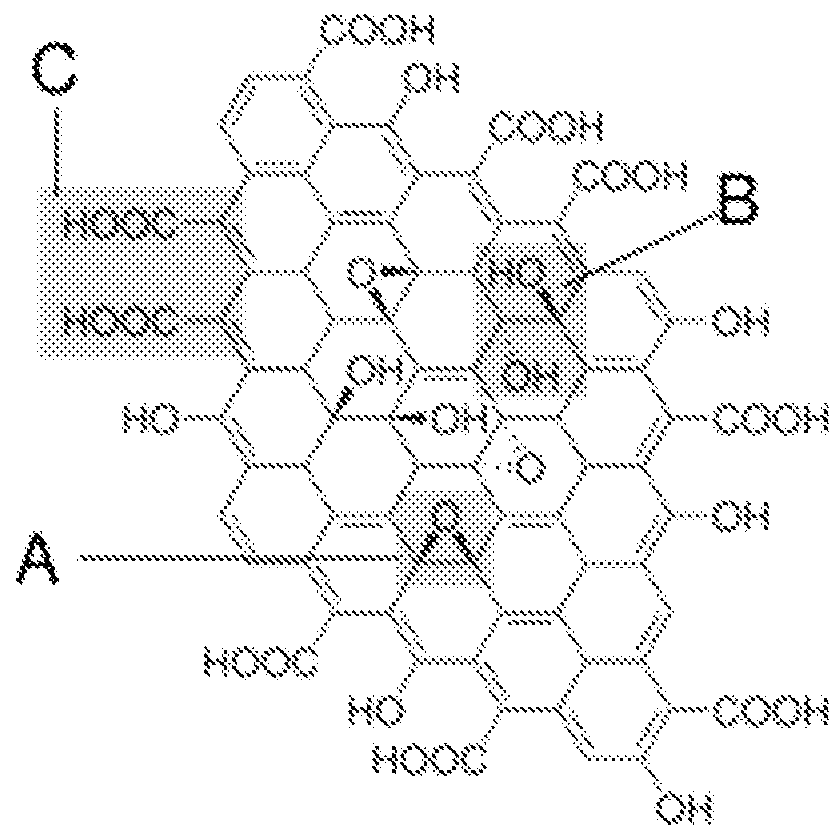 WO2017015120A1 - Surfactant for enhanced oil recovery