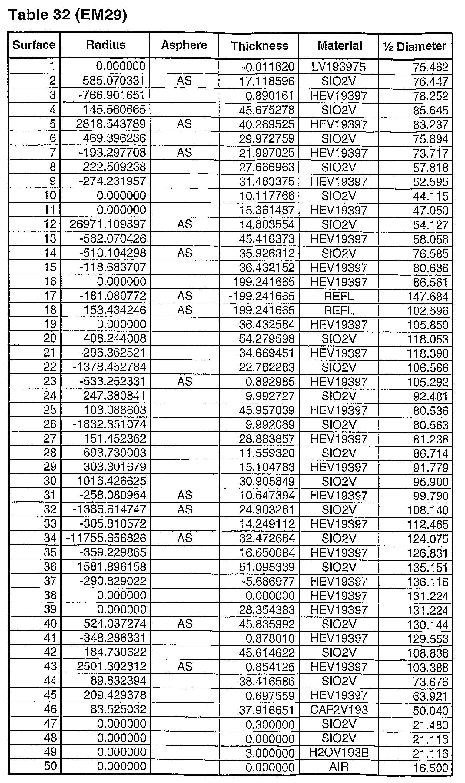 Figure 112012001788764-pat00047