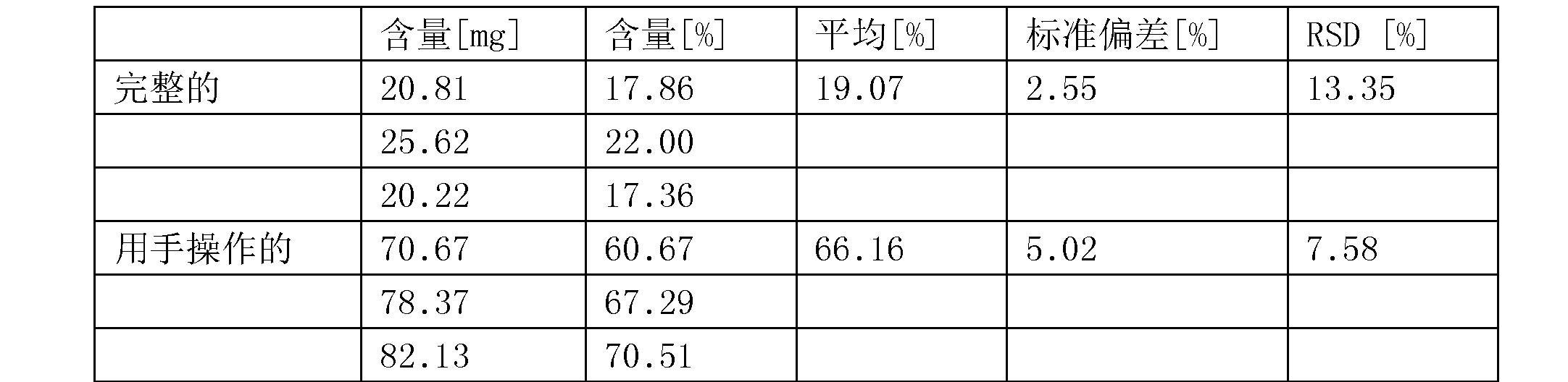 Figure CN104394851BD00532