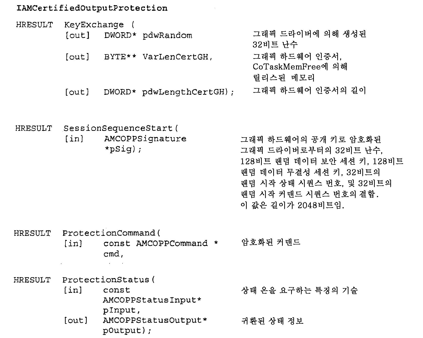Figure 112005013051155-pat00002