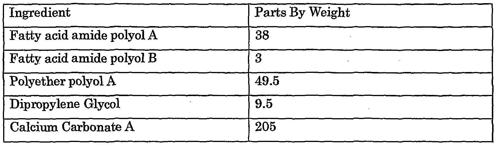 WO2005123798A1 - Polyurethane carpet backings made using fatty acid