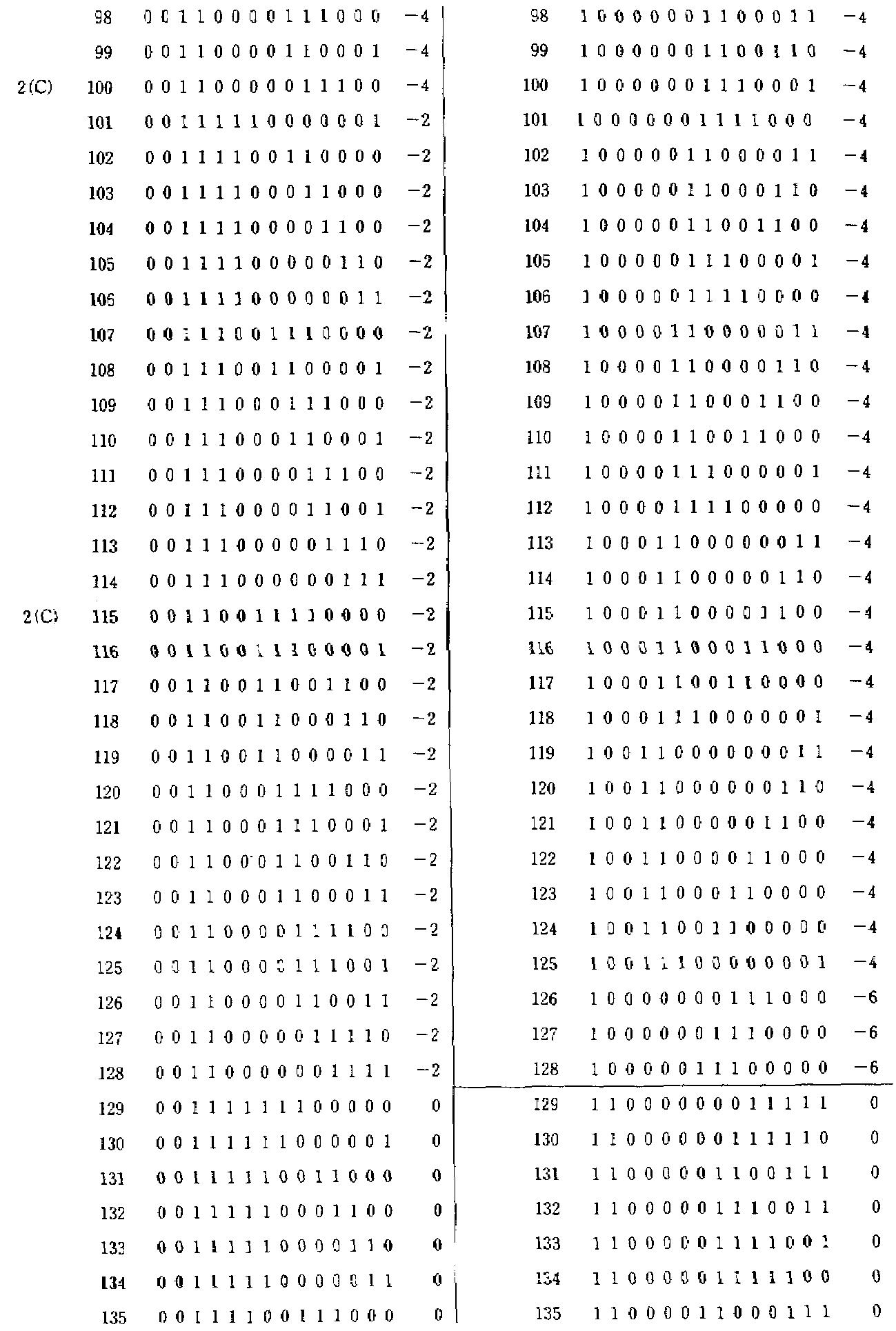 Figure kpo00091
