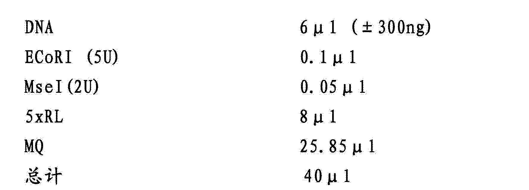 Figure CN102925561BD00151
