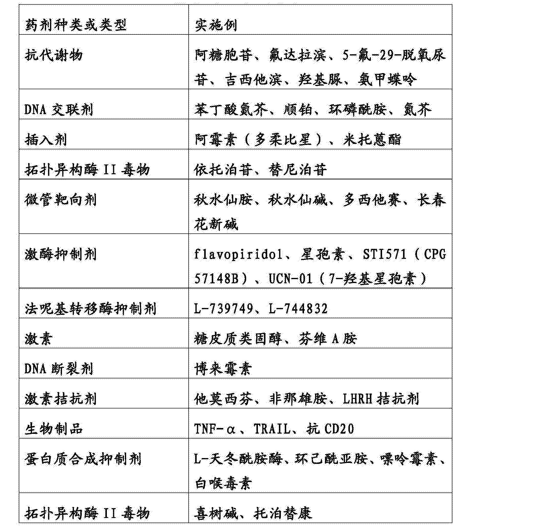 Figure CN104109209BD00821