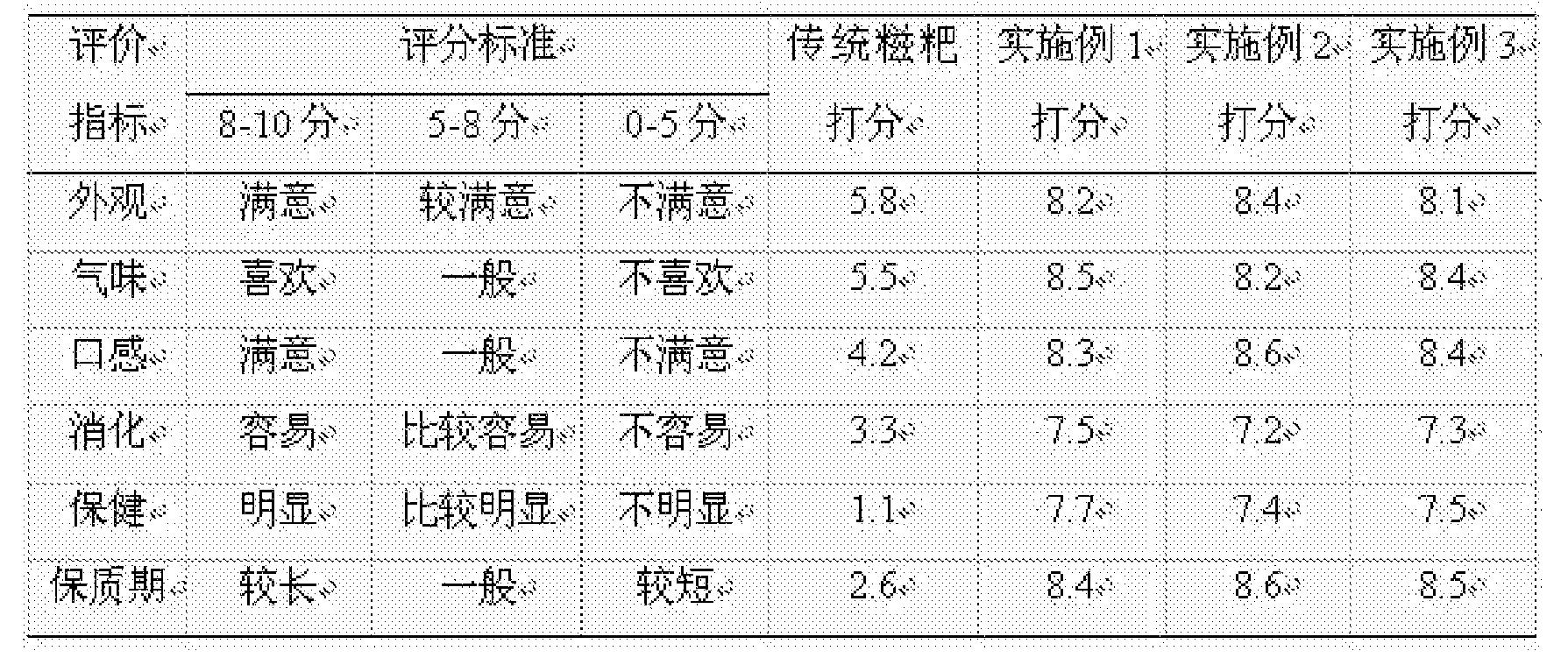 Figure CN104381867BD00081