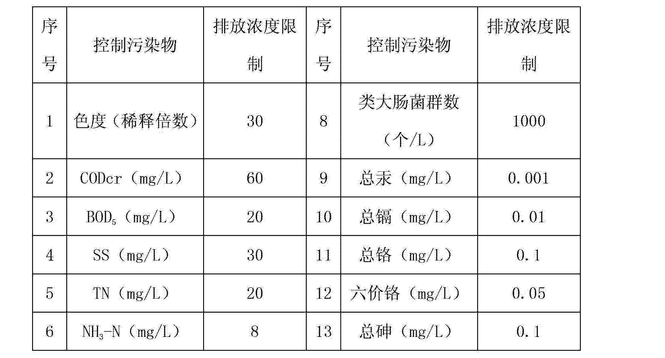 Figure CN103253790AD00072
