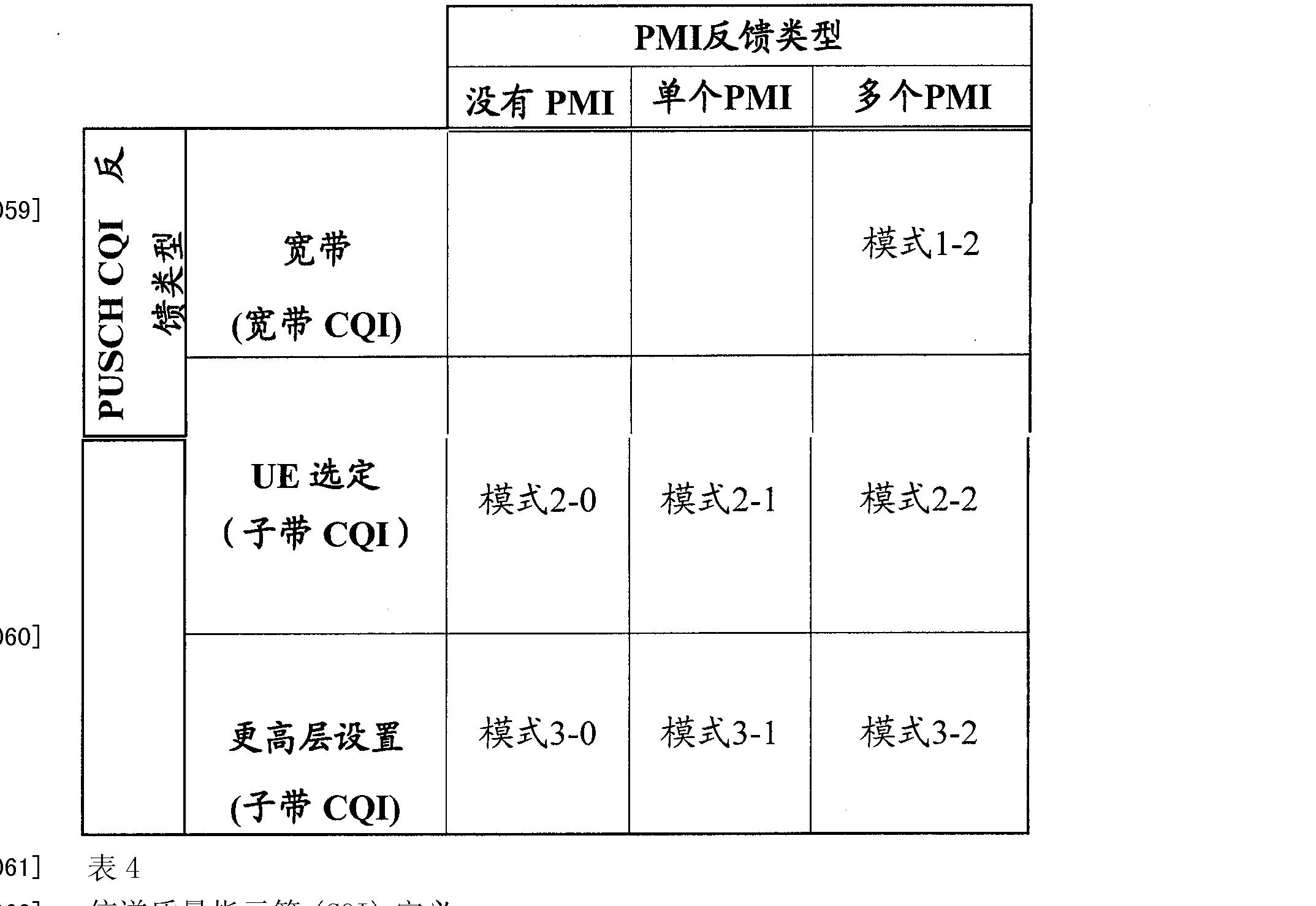 Figure CN102113258BD00091