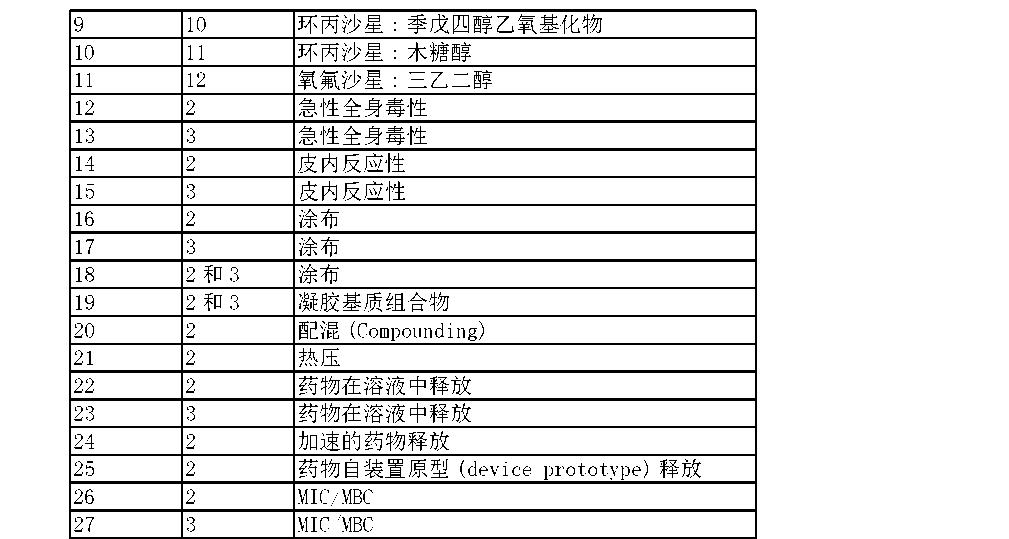 Figure CN105377319AD00221
