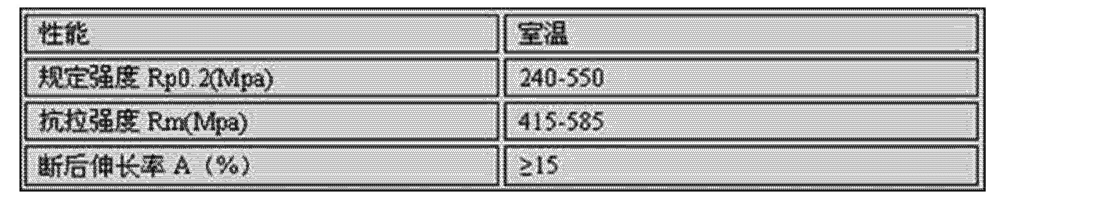 Figure CN103921079AD00114