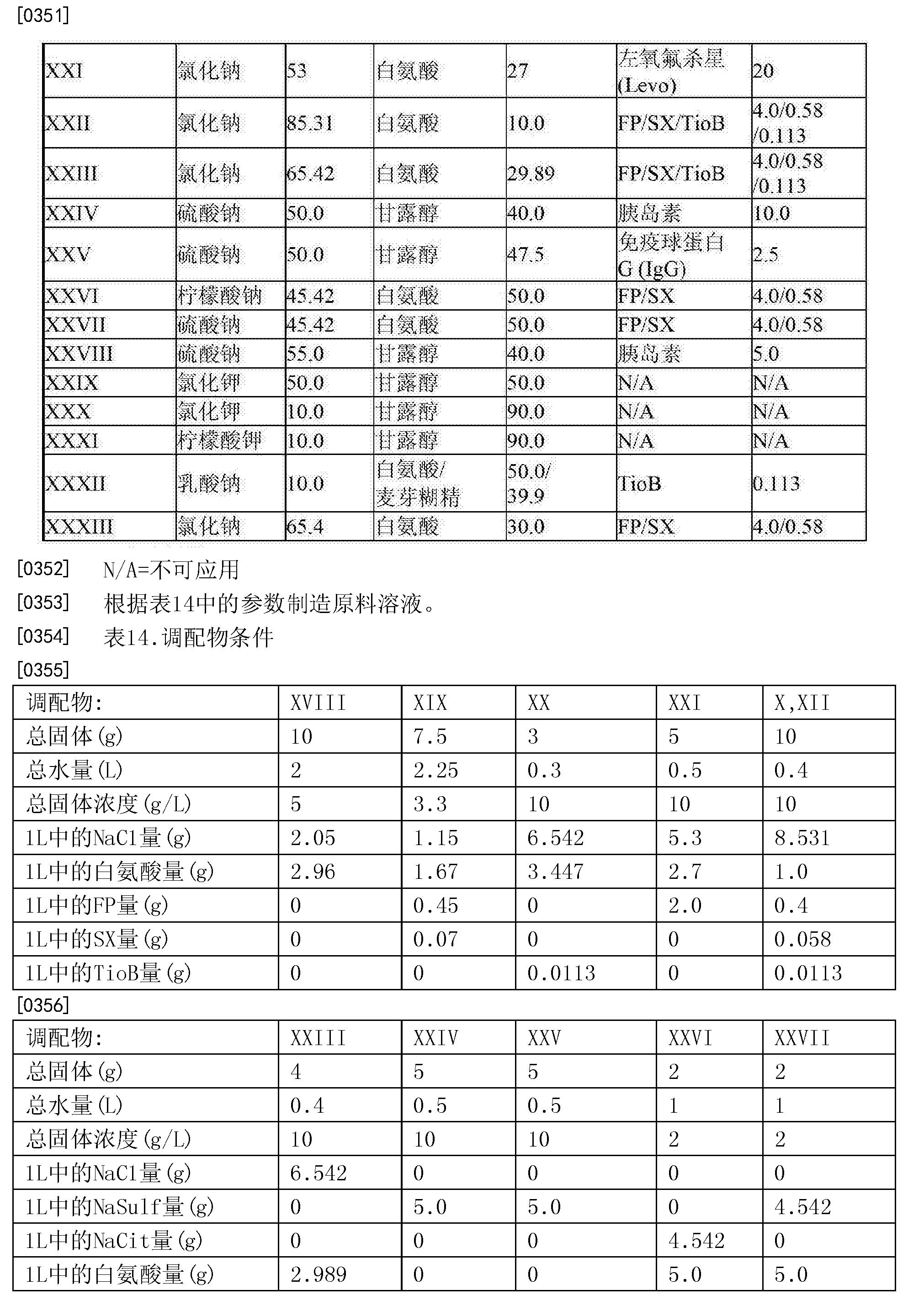 Figure CN103228273BD00541
