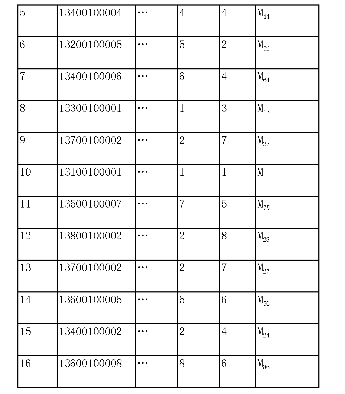 Figure CN104731889AD00081