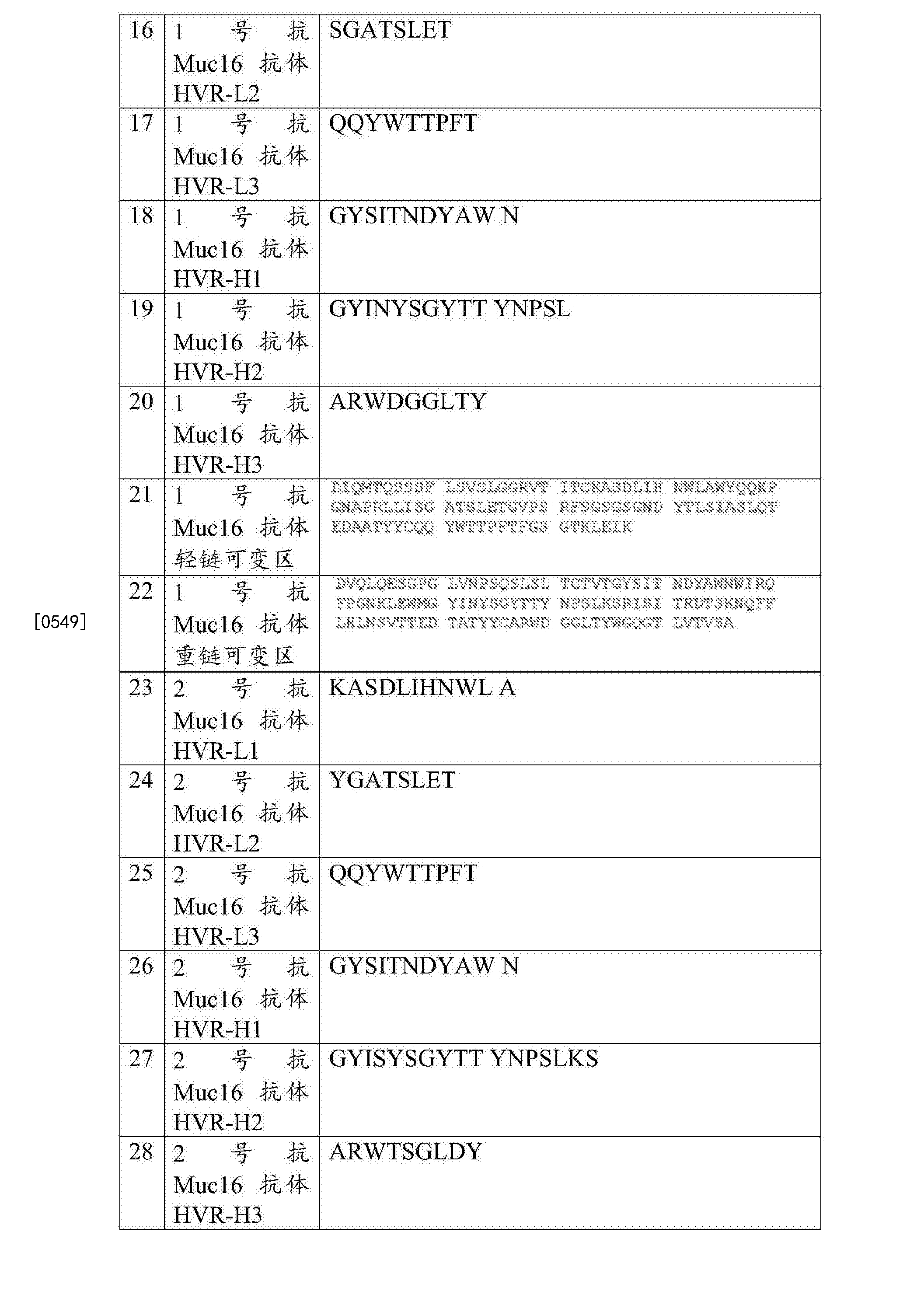 Figure CN108064246AD00941