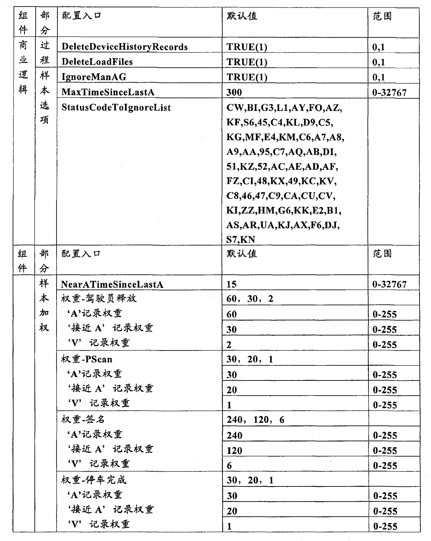 Figure CN101657697BD00271