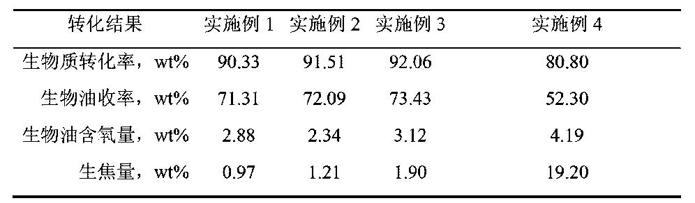 Figure CN103242871BD00051