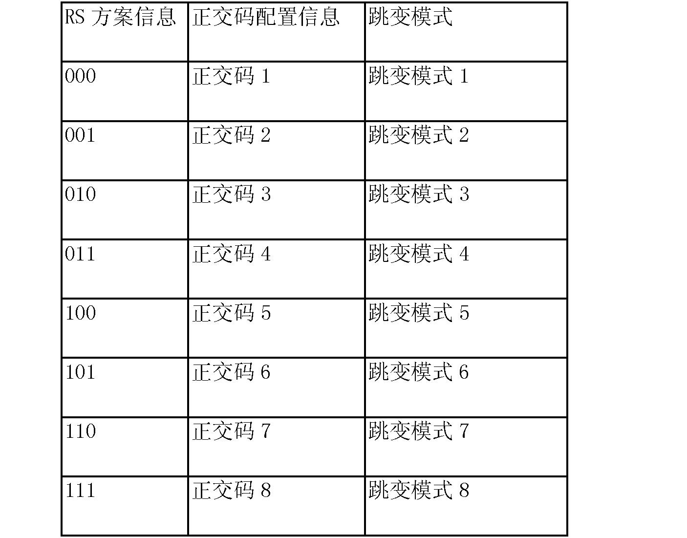 Figure CN102215057BD00101