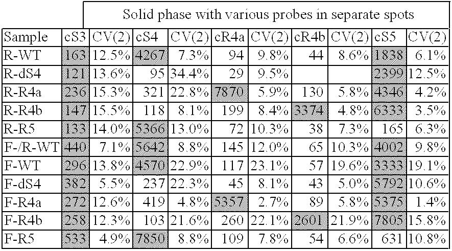 Figure US06410235-20020625-C00001