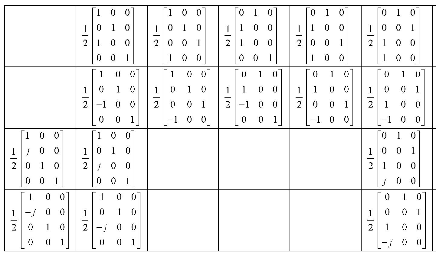 Figure 112010009825391-pat01245