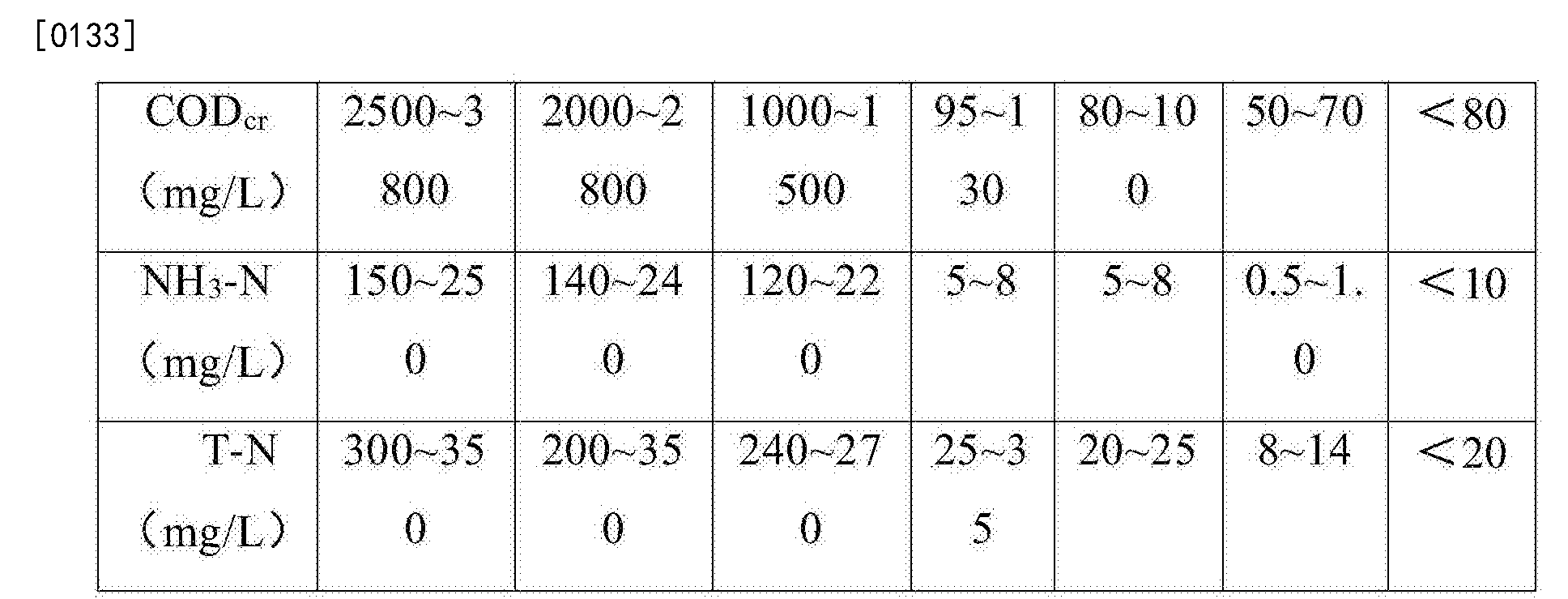 Figure CN205313314UD00141