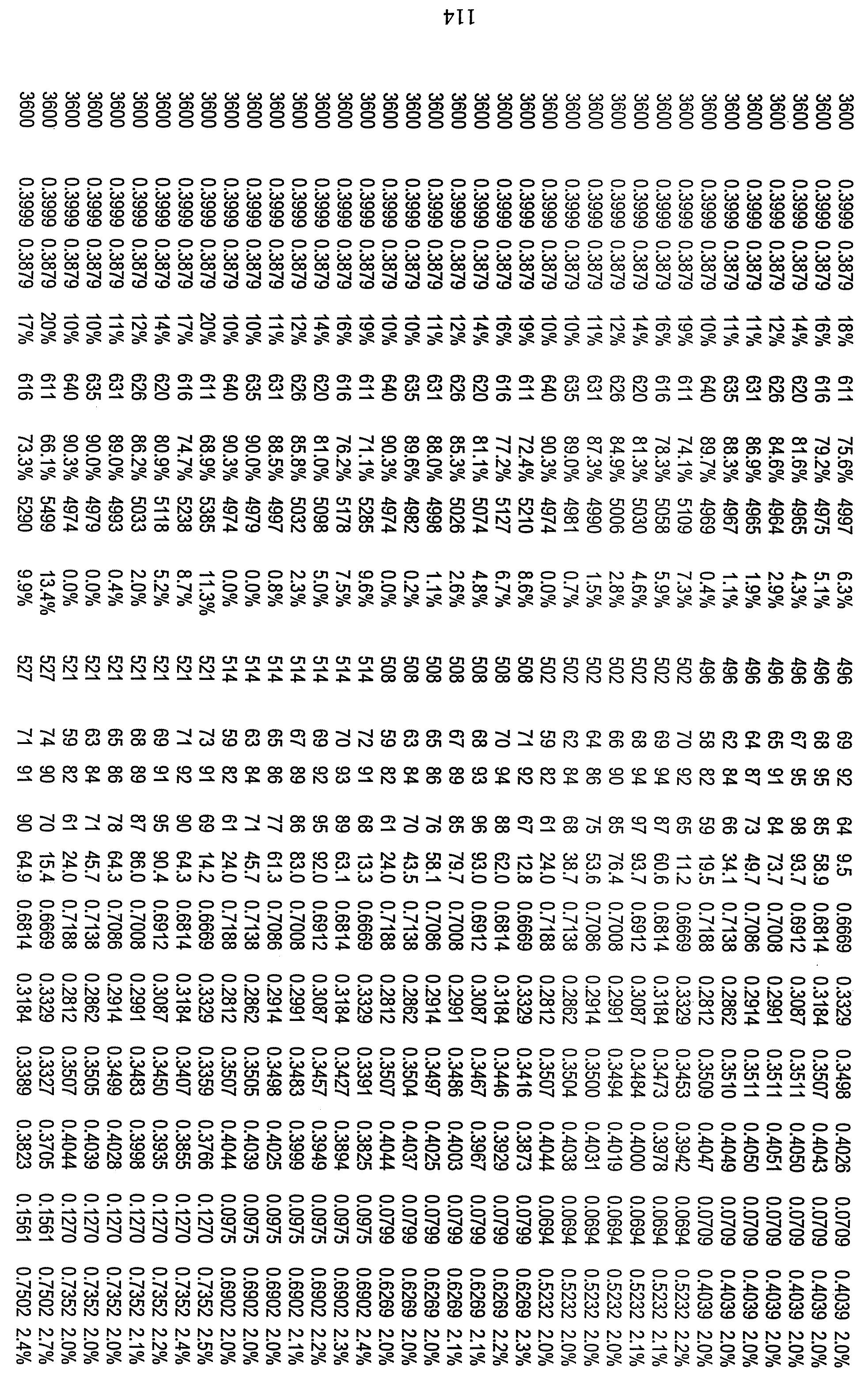 Figure 112010029469117-pct00080