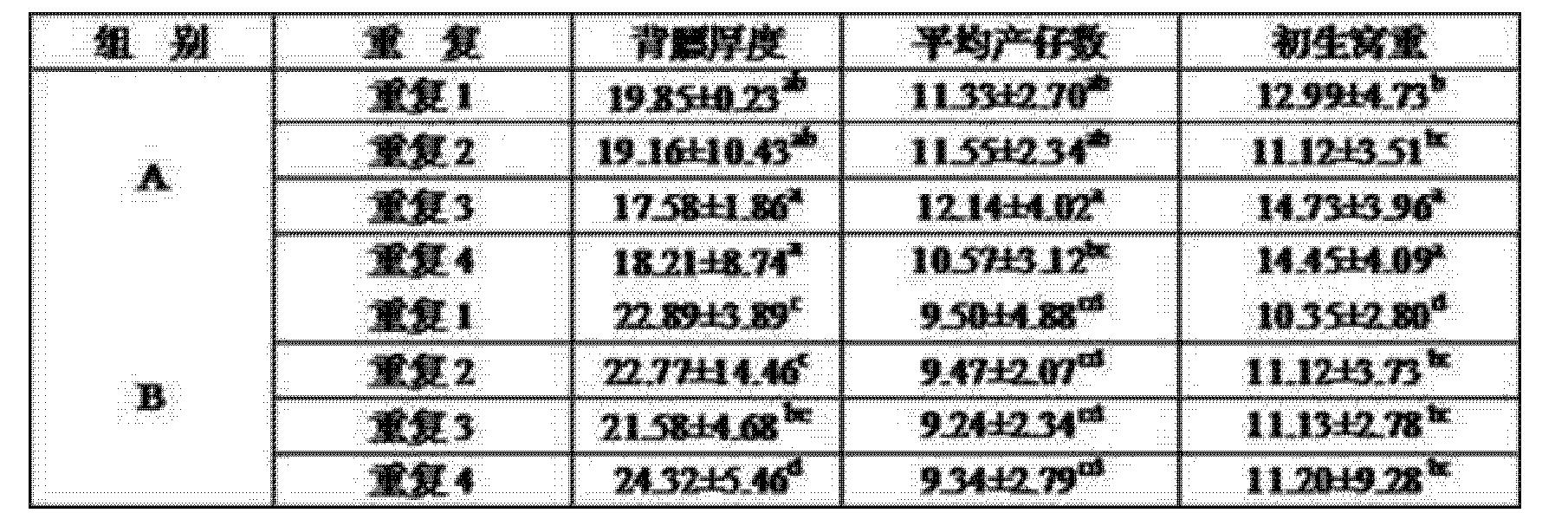 Figure CN103583927BD00071
