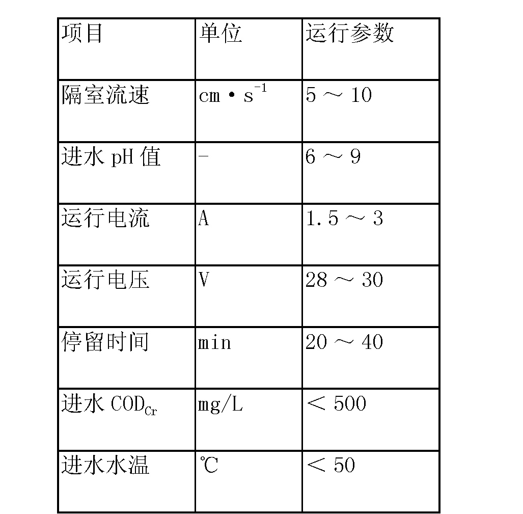 Figure CN104402149AD00101