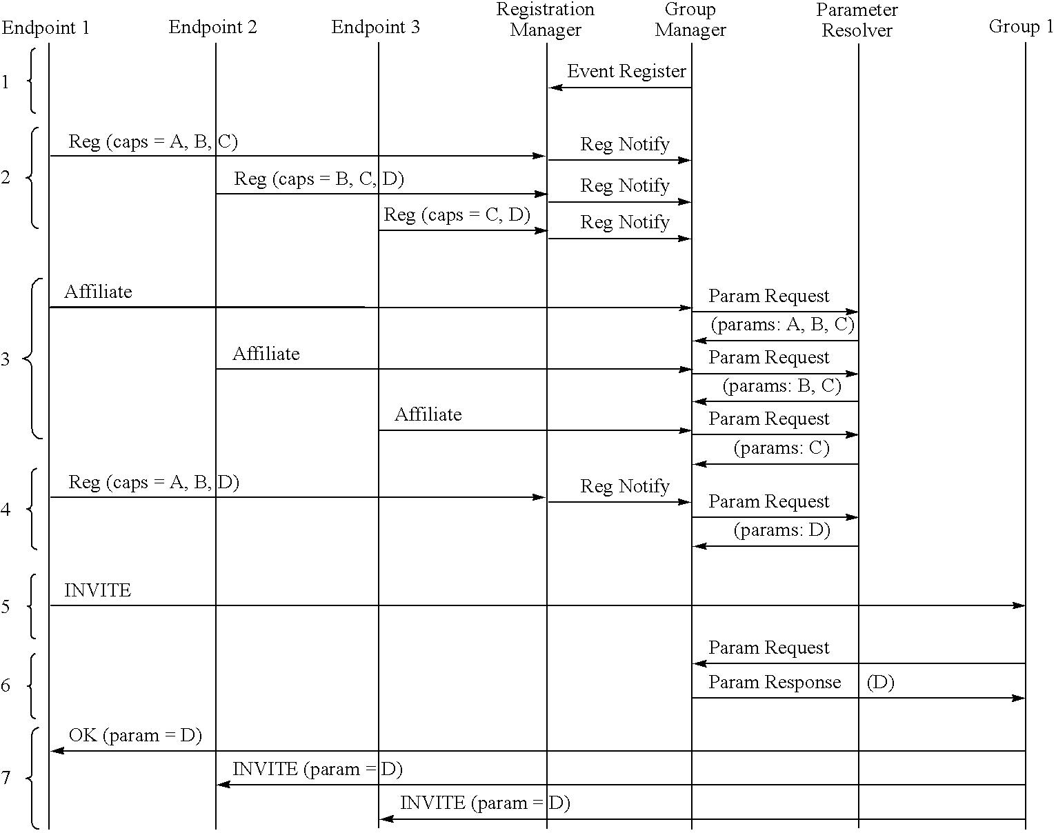 Figure US20040125760A1-20040701-C00001