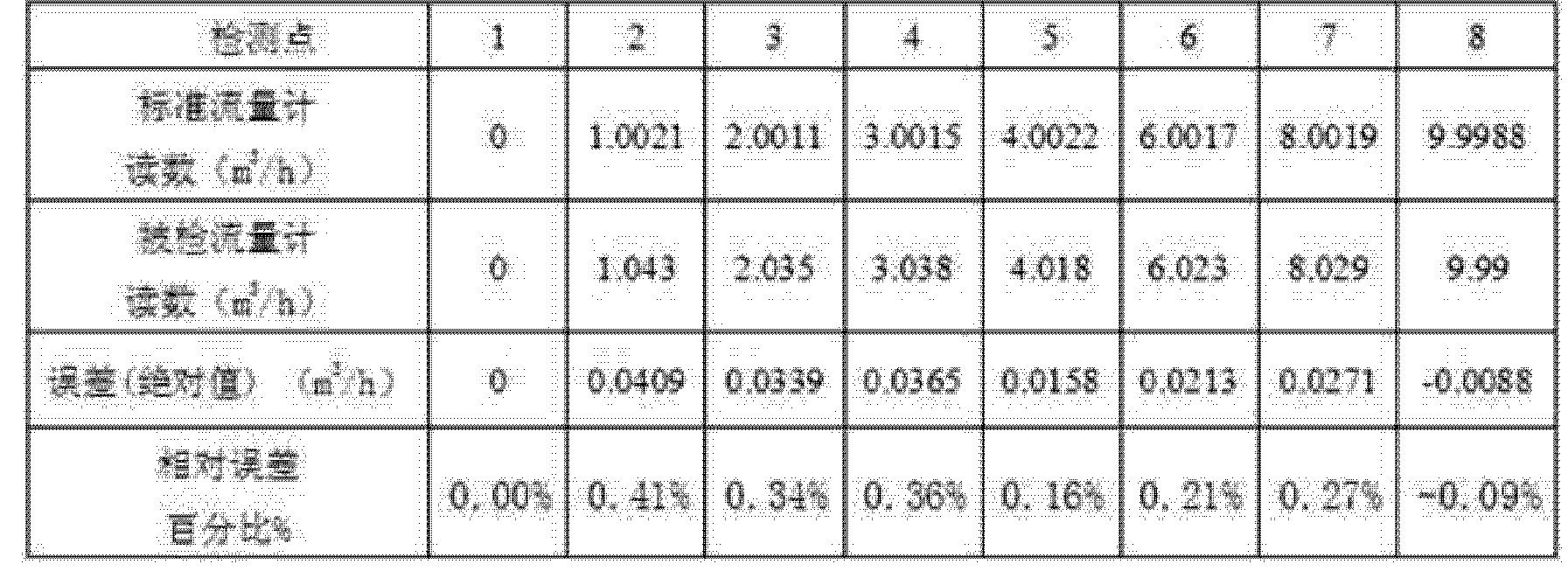 Figure CN204115829UD00061