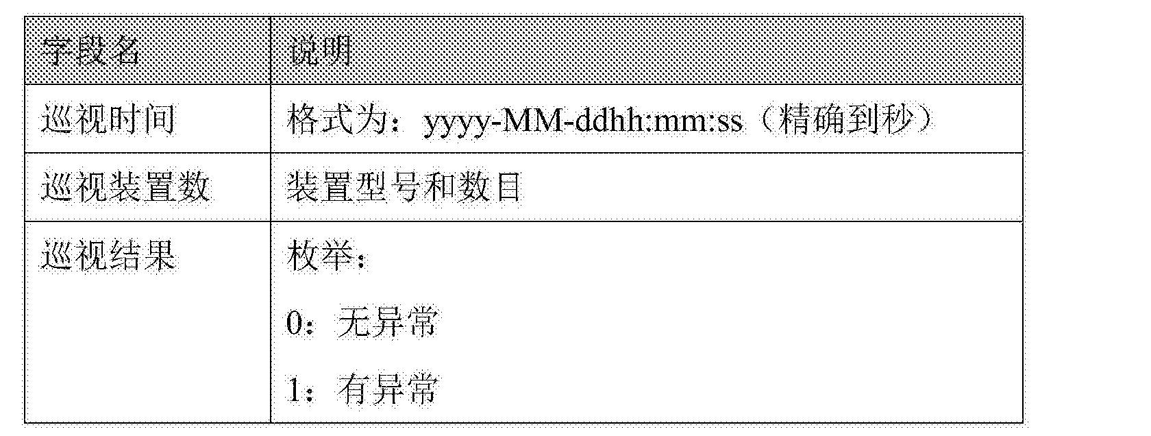 Figure CN106655522AD00082