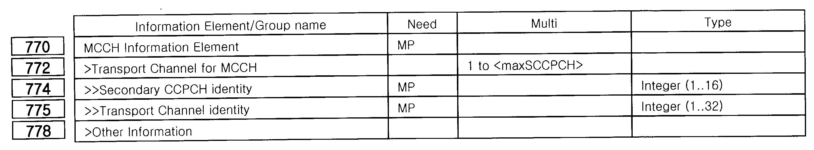 Figure 112003017120660-pat00002