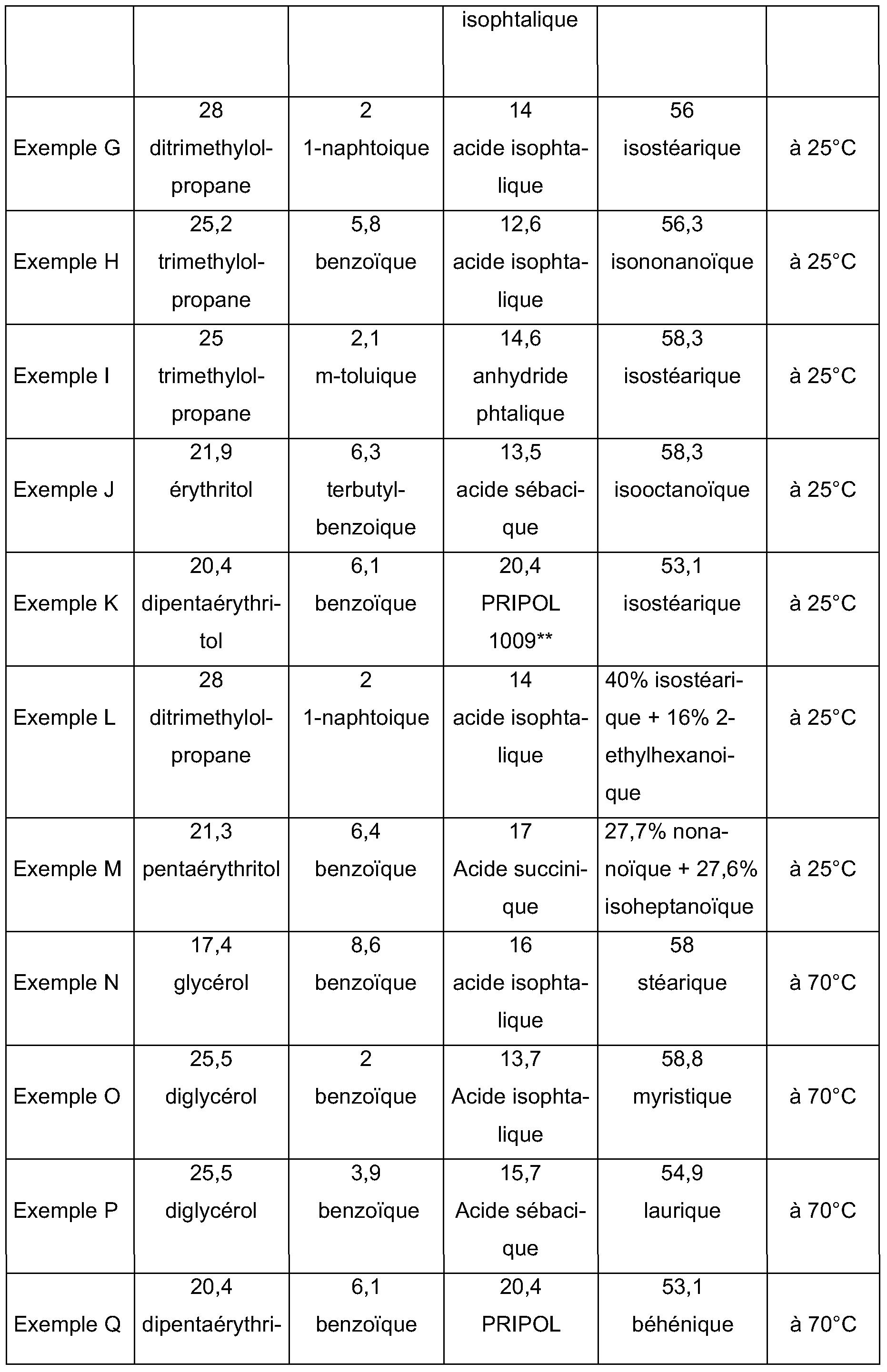 Wo2007148024a2 Comprenant Un Cosmétique Solide Composition iXuZPk