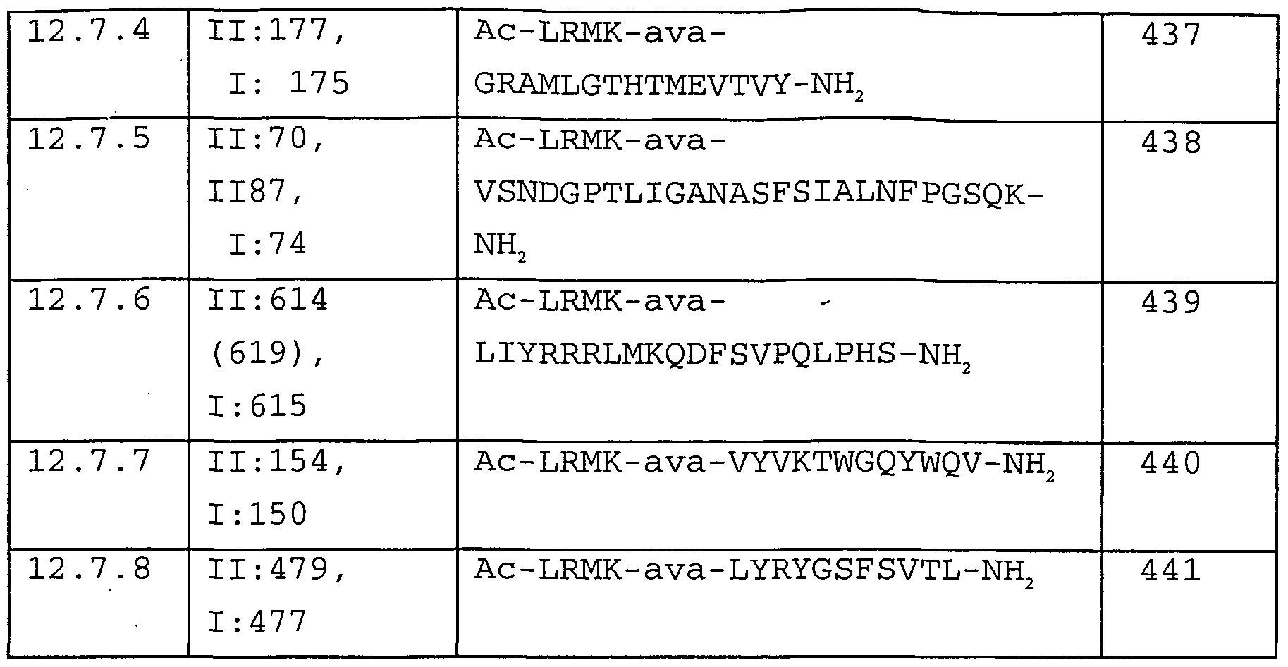 WO2004030616A2 - Ii-KEY/ANTIGENIC EPITOPE HYBRID PEPTIDE