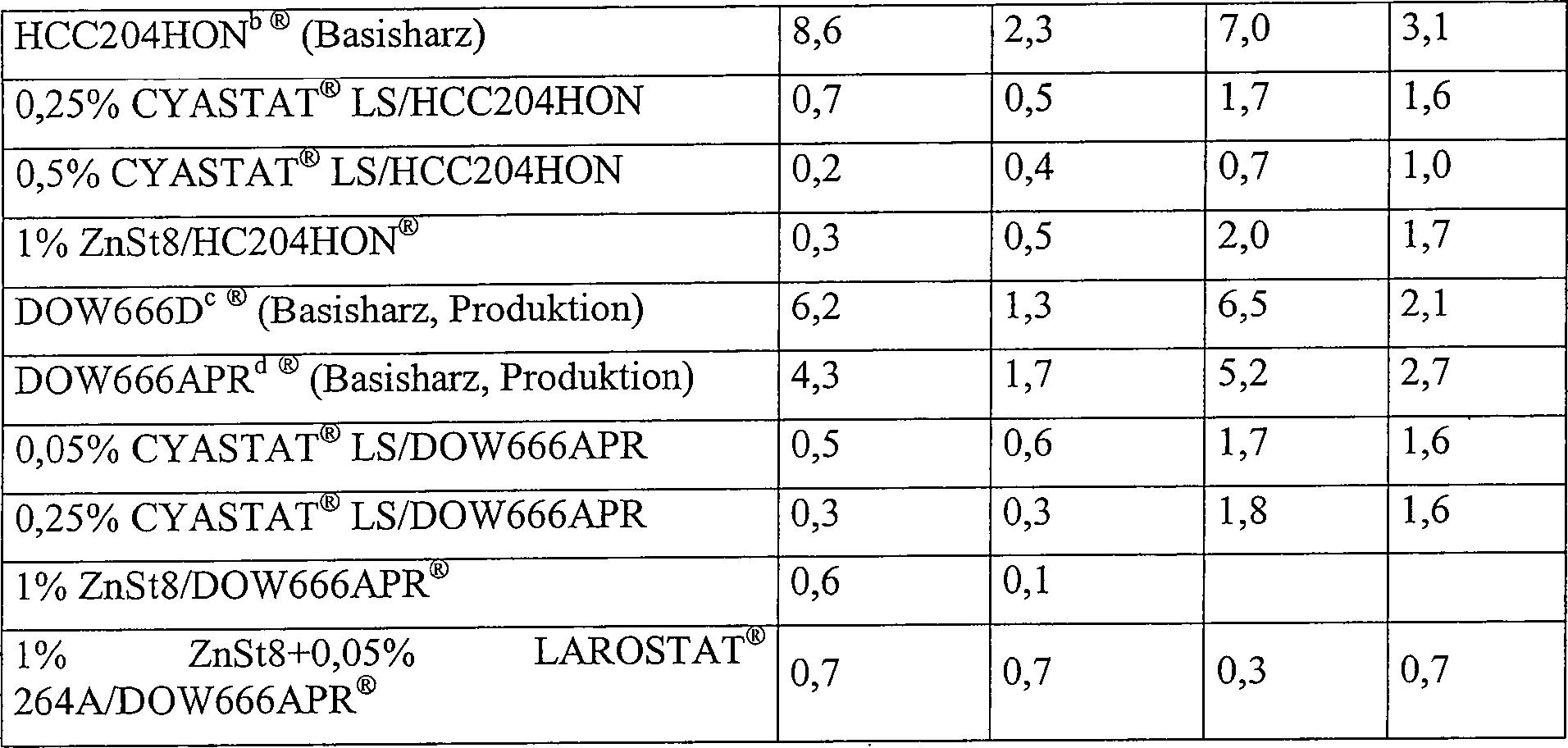 368 1000m FB 0.55 EUR//100 Meter MARA120 Gütermann Nähgarn 120er