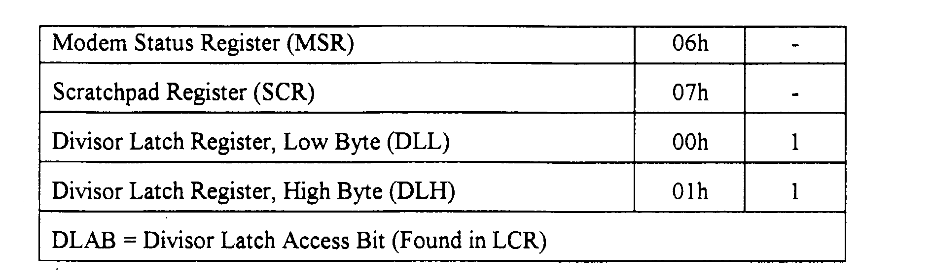 EP0788057A1 - Computer system with controllerless modem