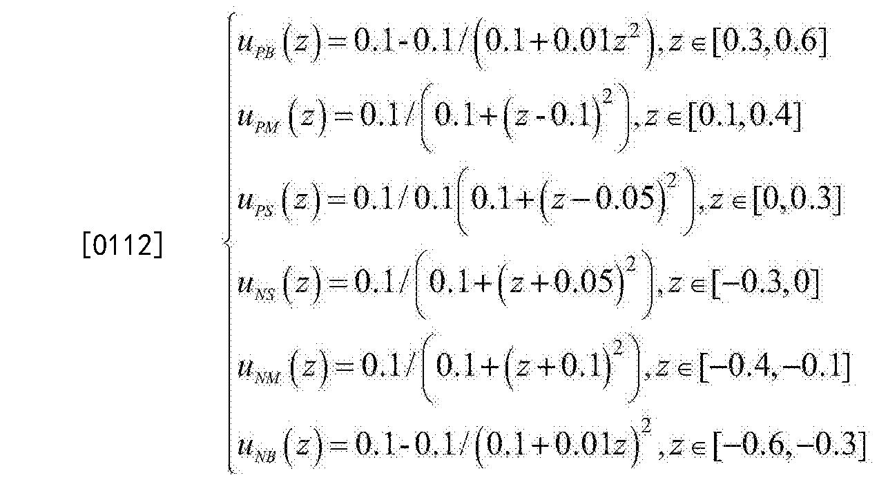 Figure CN105082488AD00132