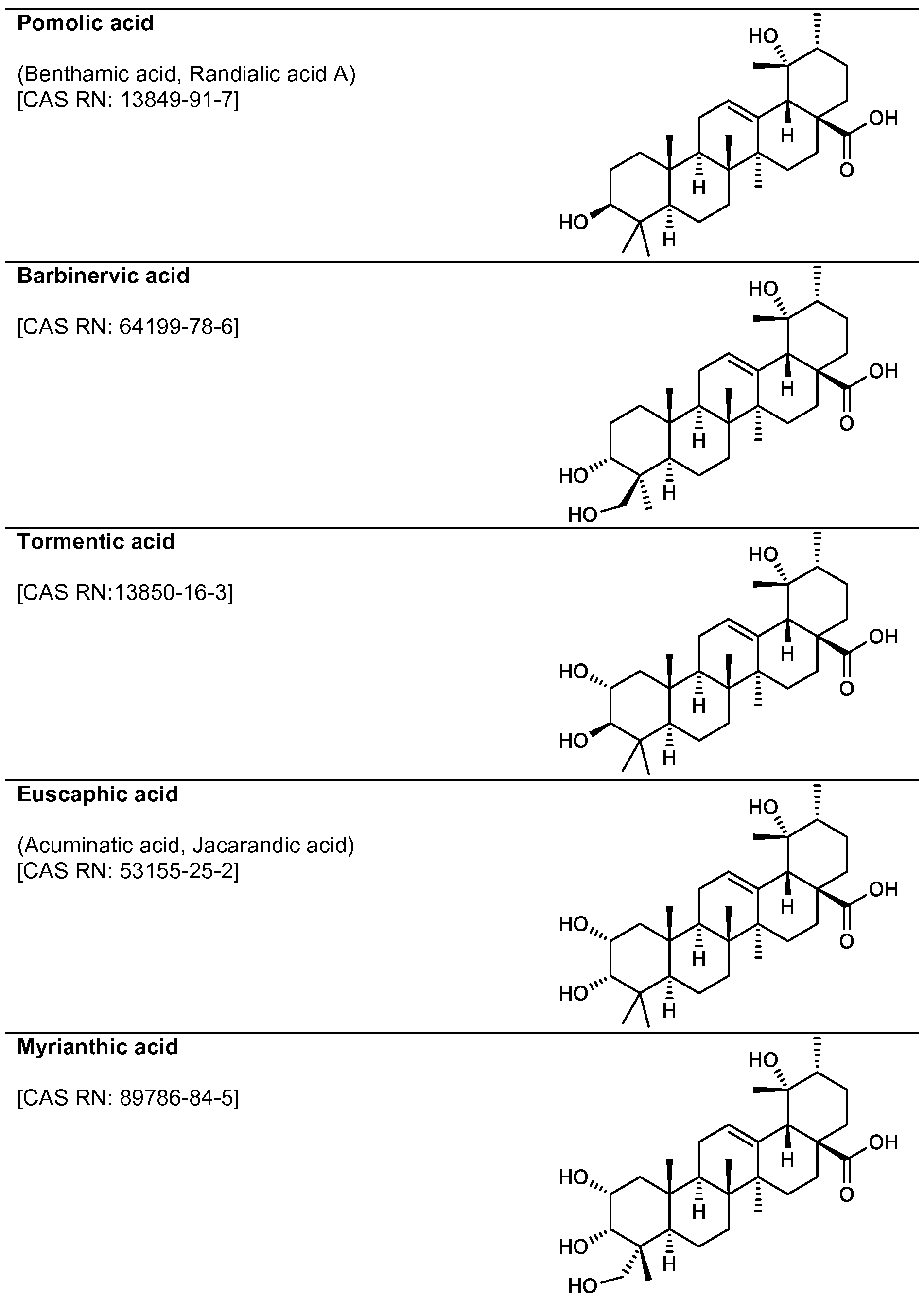 Wo2013171100a1 Polyhydroxylated Pentacyclic Triterpene Acids As Tara Omega Q 120 Figure Imgf000009 0001