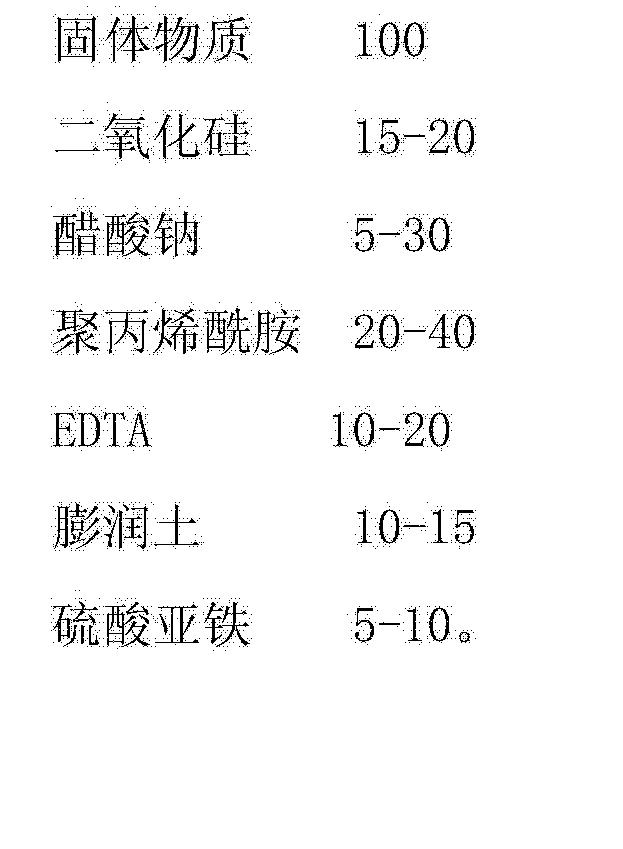Figure CN103663652AC00021